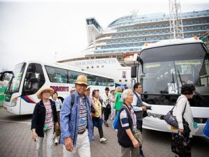 Inbound Tourist Flow to Russia in First Half of 2019 Increased by 25%