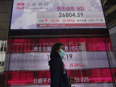 China's GDP Drops 6.8% due to Pandemic